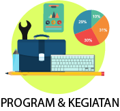 program-kegiatan